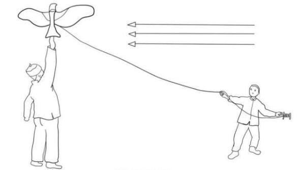 怎么放风筝的示意图